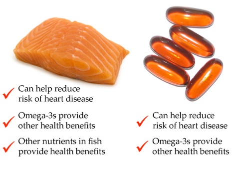 Fish versus supplements of Omega-3