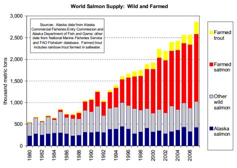 2014-04-22 12_29_01-www.globefish.org_upl_Papers_Knapp.pdf